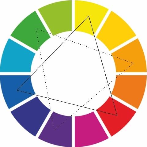 choisir les couleurs d 39 un site web dictionnaire des couleurs. Black Bedroom Furniture Sets. Home Design Ideas